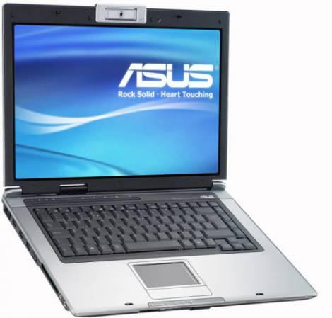 Оптимальные технические характеристики для ноутбука