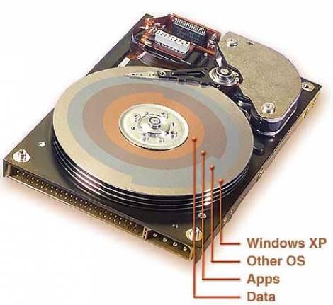 Как можно создать определенный раздел на жестком диске без форматирования